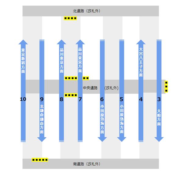 横浜駅構内図JR