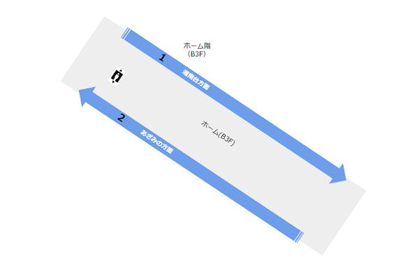 横浜駅構内図地下鉄ブルーラインホーム階
