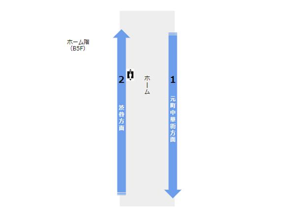 横浜駅構内図東急東横線