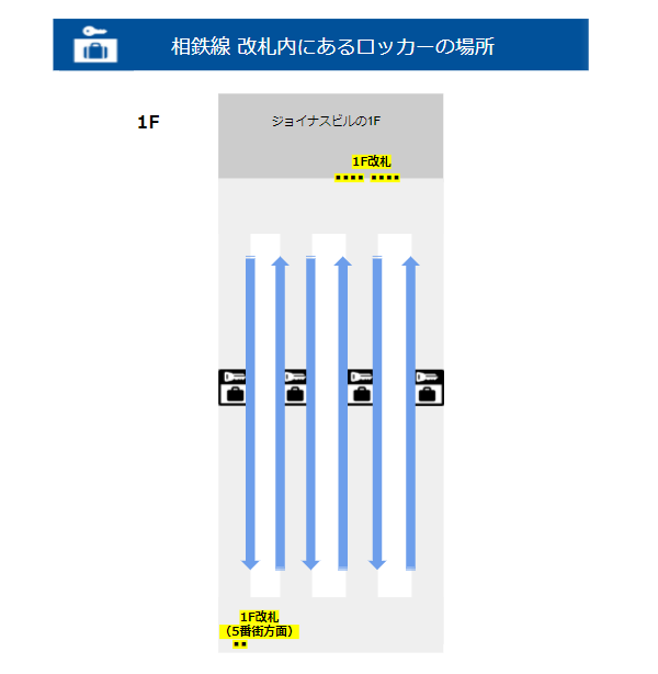 横浜駅の相鉄線改札内のロッカーの場所
