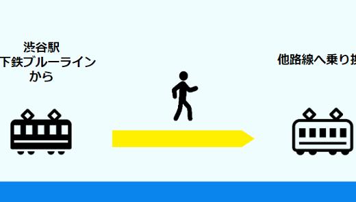 横浜駅乗り換え専用マップ(地下鉄ブルーラインからJR、京急、東横、バスターミナルへ)