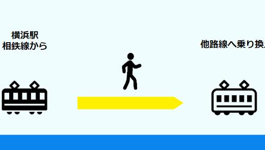 横浜駅乗り換え専用マップ(相鉄からJR、京急、東横、地下鉄ブルーライン、バスターミナルへ)