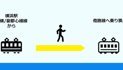 横浜駅乗り換え専用マップ(東横/みなとみらい線からJR、京急、相鉄、地下鉄ブルーライン、バスターミナルへ)