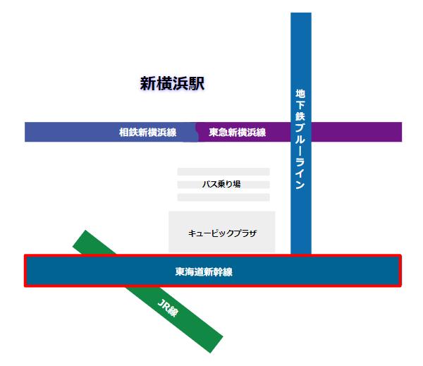 新横浜駅の構内図(東海道新幹線)