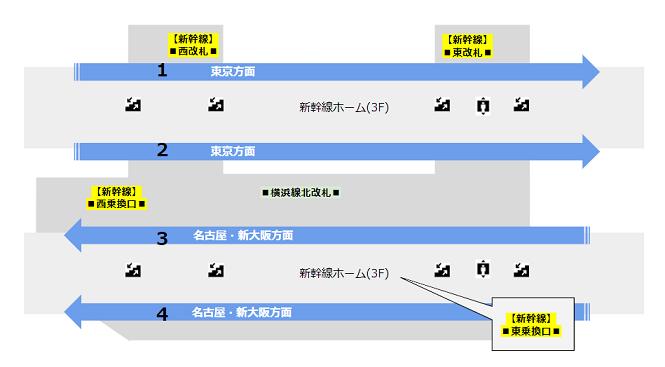 新横浜駅の東海道新幹線の駅構内(2Fと3F)