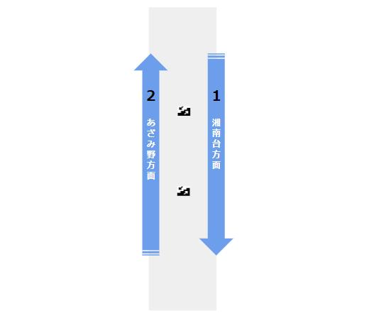 桜木町駅の構内図(地下鉄ブルーライン)