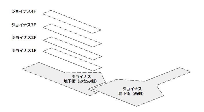 横浜ジョイナスビル(1Fから4F、地下街エリア)