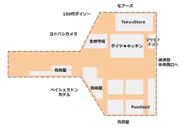 横浜駅地下街マップ(西側)