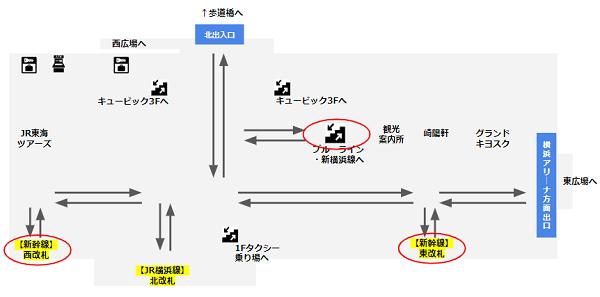 新横浜駅、東海道新幹線から地下鉄へ乗り換えの経路