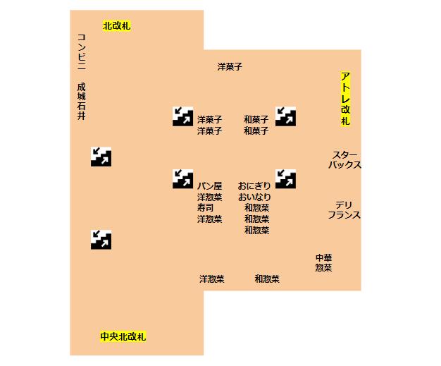 川崎駅のアトレ川崎3F、駅ナカエリア