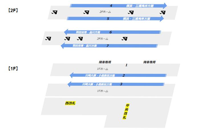 京急川崎駅の構内図(1Fと2F)