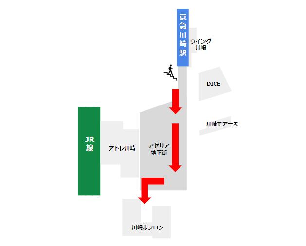 京急川崎駅から地下街アゼリア経由で川崎ルフロンへ向かう経路