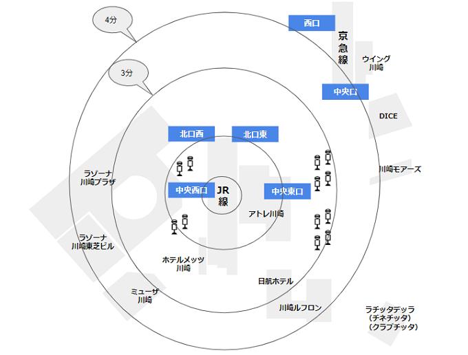 川崎駅構内から周辺施設への距離感マップ