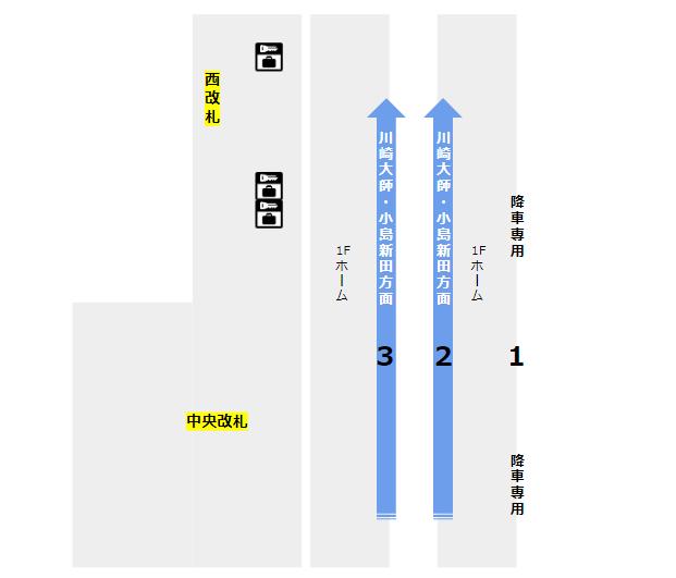 京急川崎駅の構内にあるロッカーマップ