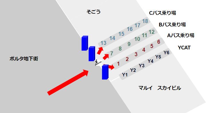 横浜駅の東口のバス乗り場マップ
