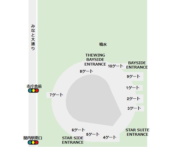 横浜スタジアムのエントランスとゲートの位置関係マップ