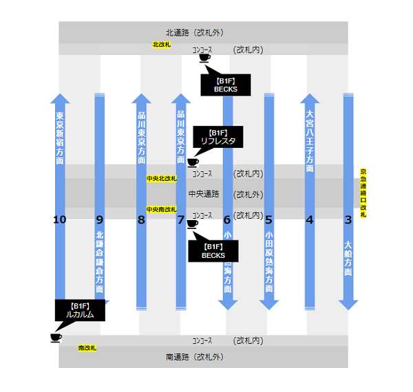 横浜駅構内カフェマップ(JR改札内)