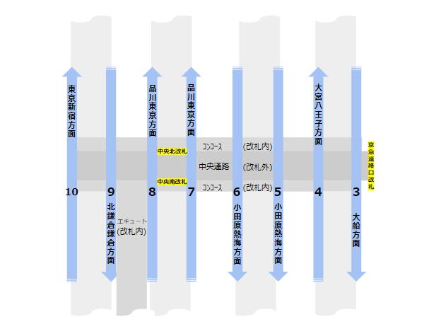 JR横浜駅構内図