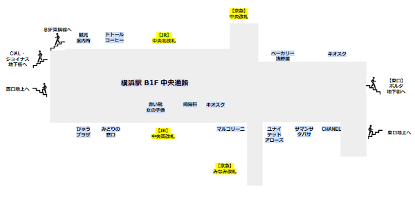 JR線横浜駅中央通路詳細