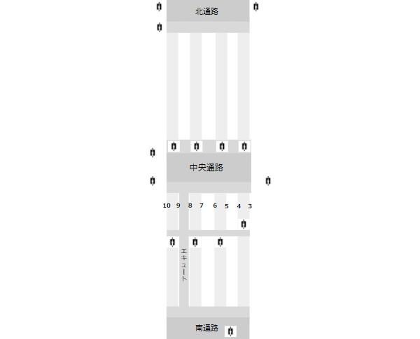 JR横浜駅構内図(エレベーターの位置)