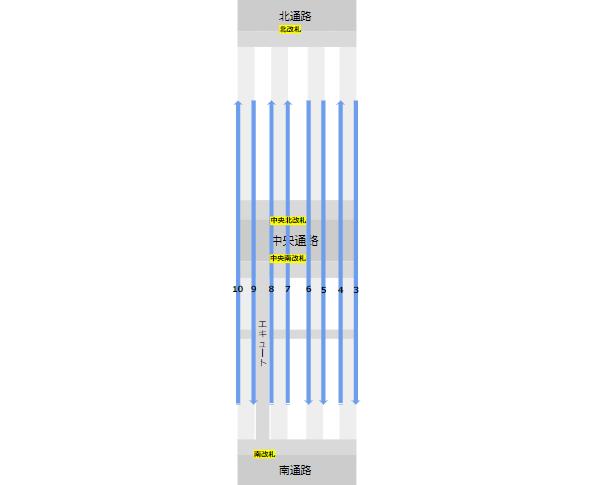 JR横浜駅構内図(改札の位置)