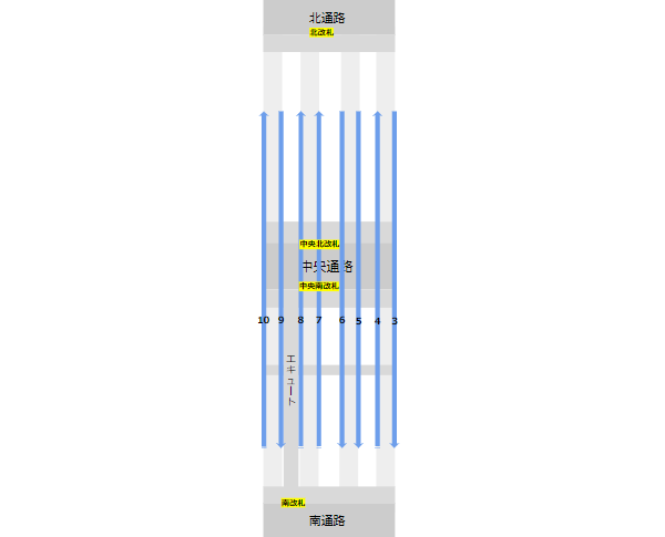 JR横浜駅(改札の位置)
