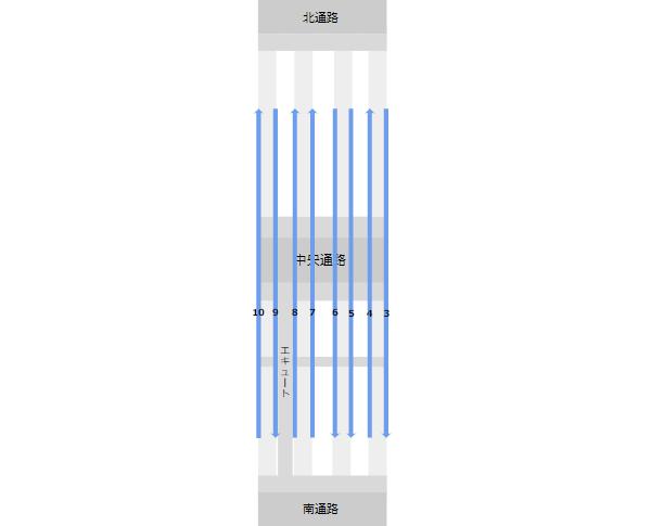 JR横浜駅構内ホーム