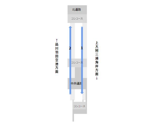 京浜急行横浜駅構内図