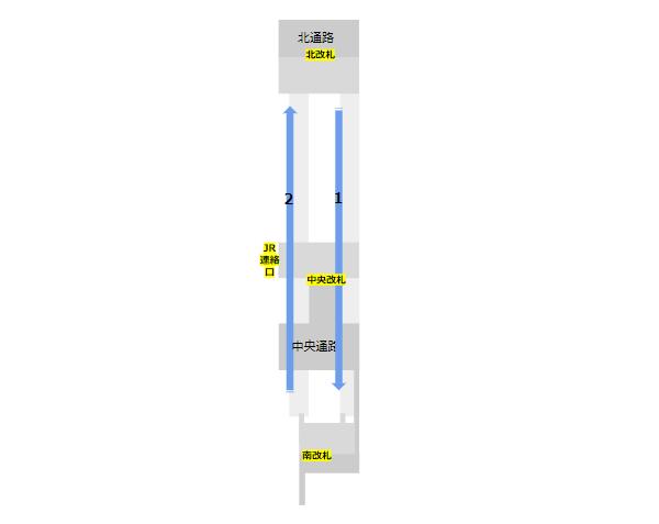 京浜急行横浜駅(改札の位置)