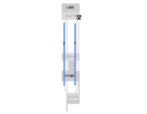 京浜急行横浜駅構内(ロッカーの位置)