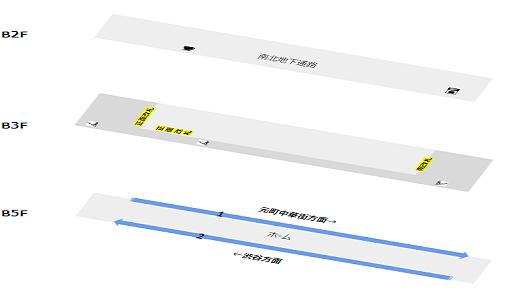 東急東横みなとみらい線横浜駅の構内情報