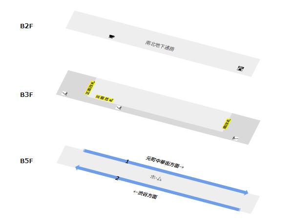 東急線横浜駅構内図(階層図)