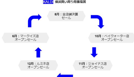 【横浜駅編】カルディ3店舗の場所とキャンペーン循環カレンダー
